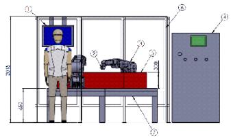 visual inspection machine 2